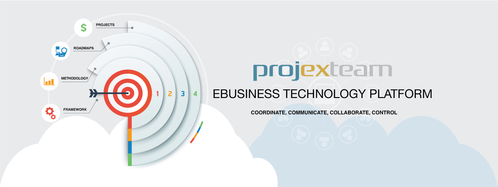 eBusiness Technology Platform