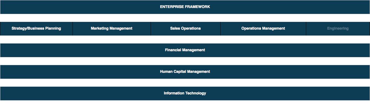 Enterprise Framework