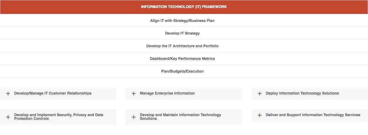Information Technology Framework