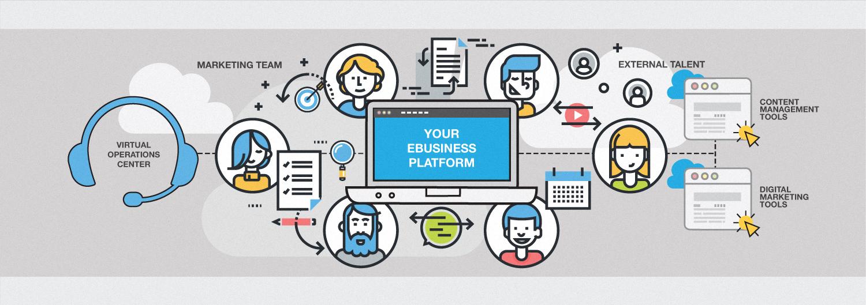 Digital Marketing Department-as-a-Service